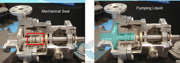 Mechanical Seal for End Suction Pump
