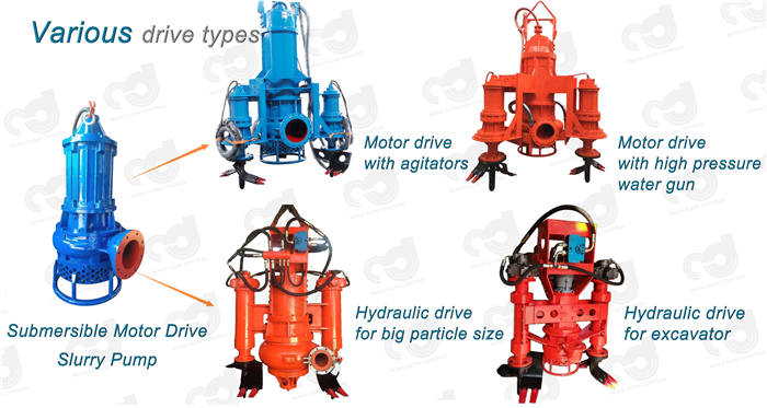 submersible-slurry-pumps